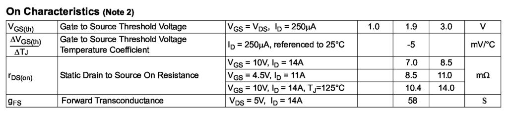図1.FDD8447LのON特性