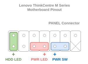 図05.Lenovo ThinkCenrteのピンアサイン