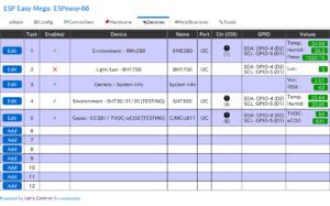 図09.ESP Easy Devices List