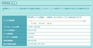 図10.ロリポップ管理画面ディスク使用量