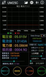 図14.出力電力測定結果