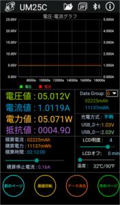 図9.MB-OP80 出力電力測定結果