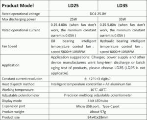図04.LD35技術仕様